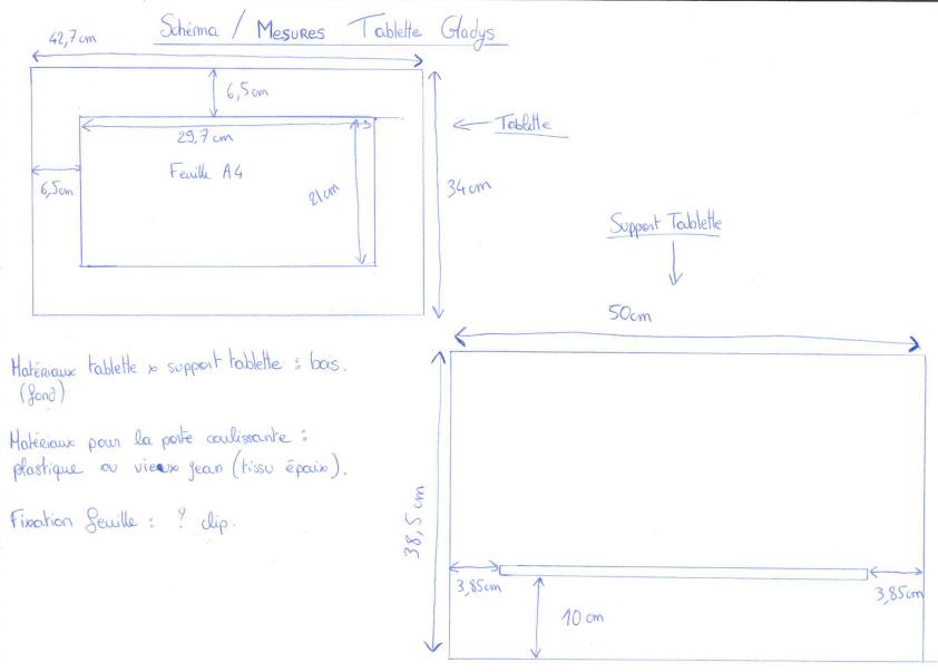 La tablette à dessin